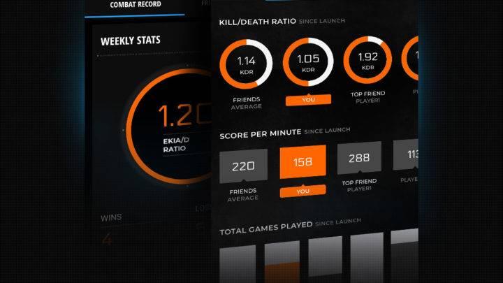 Call Of Duty Companion App, la aplicación para móvil